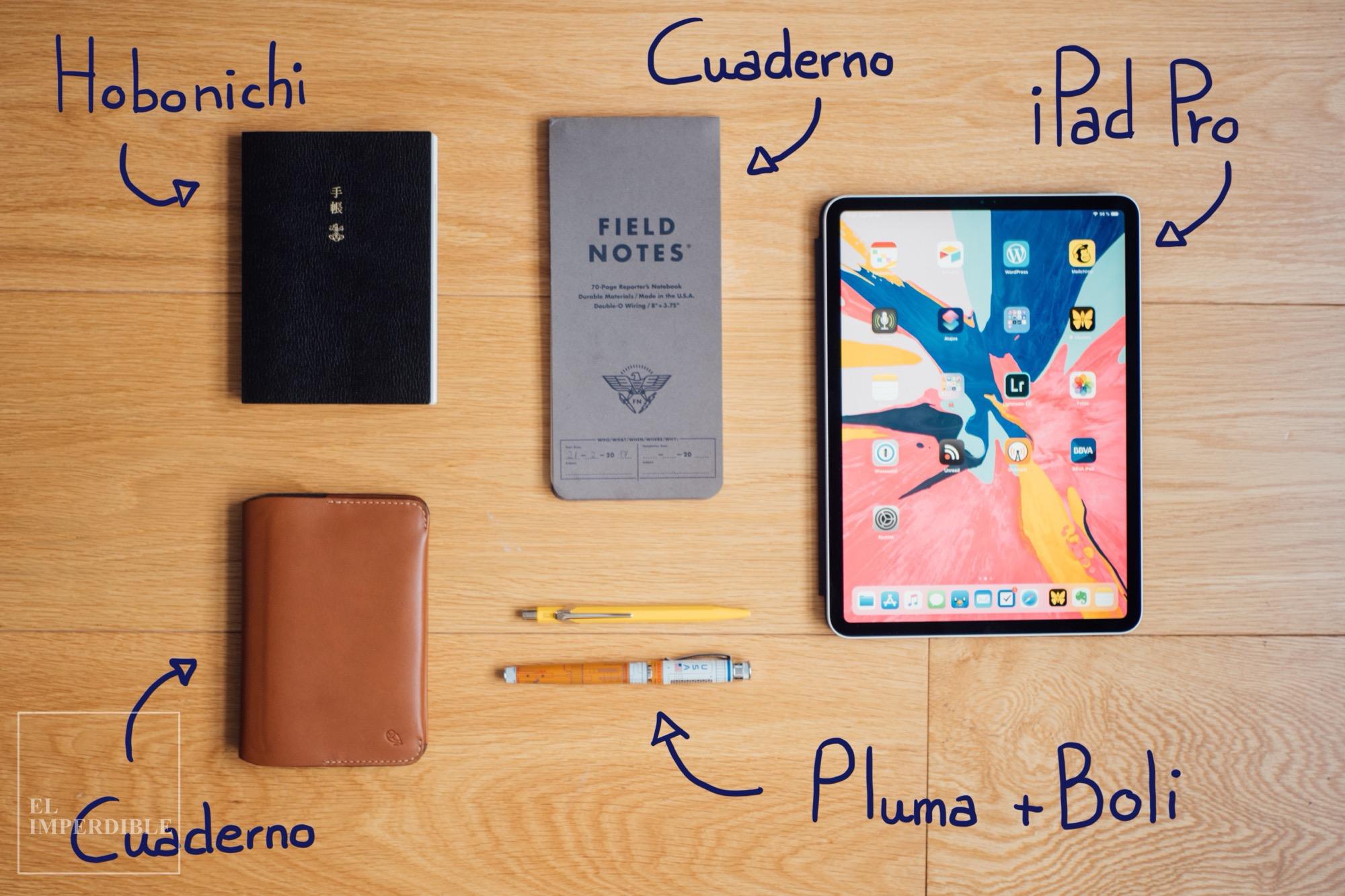 Qué llevo en mi mochila de trabajo Hobonichi Techo Bellroy Field Notes Retro 51 iPad Pro 11 Apple Caran d'Ache 849 edc